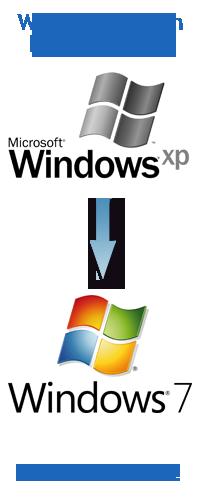 Umstieg auf Windows 7